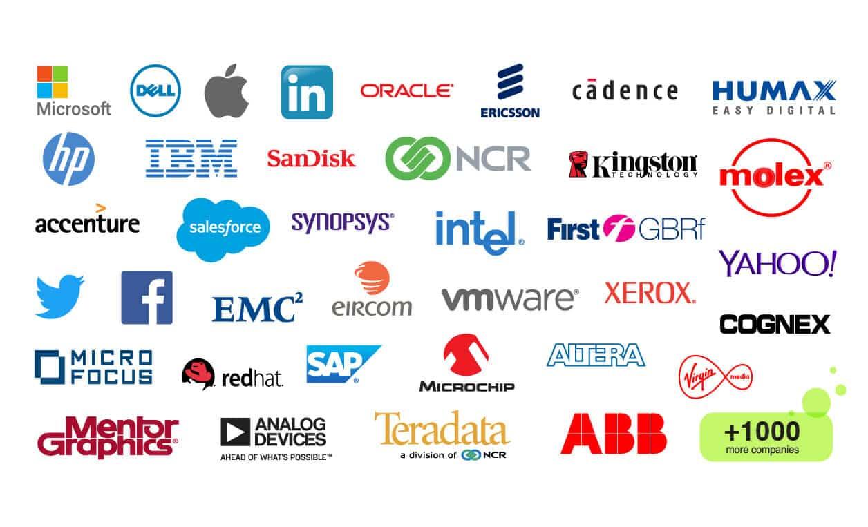 Ireland Companies